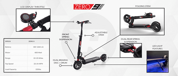 The ZERO - Most Reliable electric scooter
