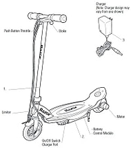 best electric scooter for girls - Razor Power Core E90