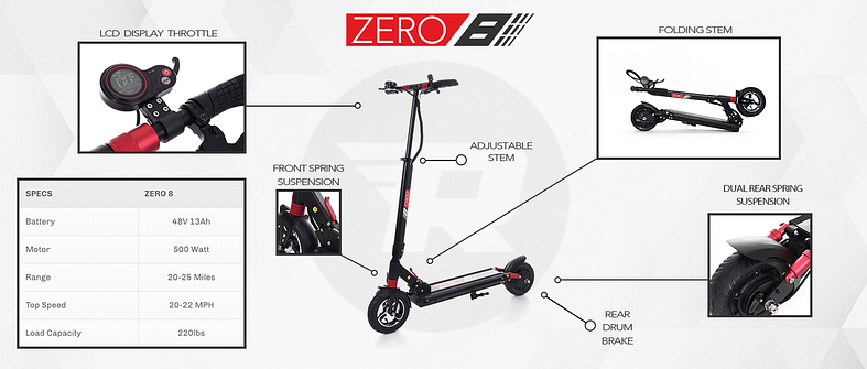 ZERO 8 Electric Scooter Review - specs